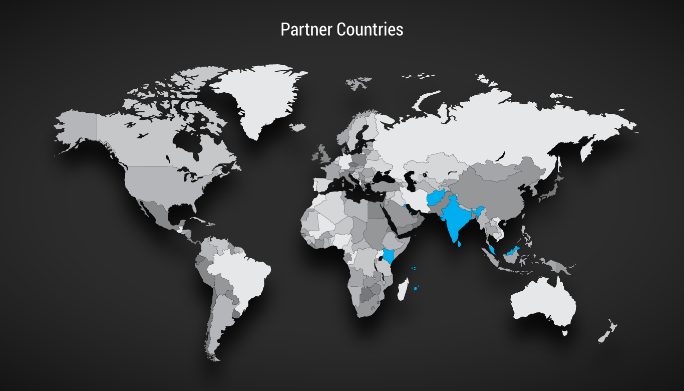 Partner-Countries